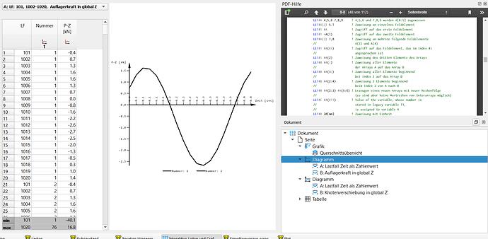 Interationsschritt mittel 3 Hz